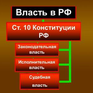 Органы власти Первомайского