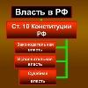 Органы власти в Первомайском